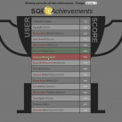 The Leaderboard